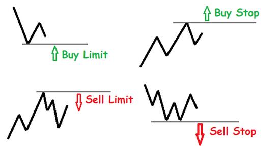 как торговать на рынке форекс начинающим
