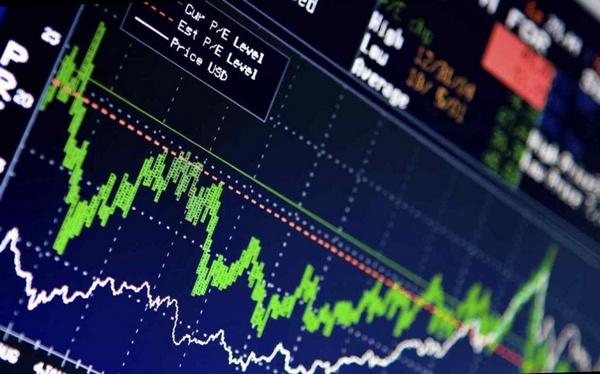 торговля на дневном графике форекс