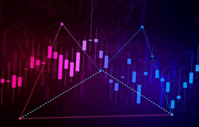 паттерны торговли на бирже